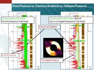 image-pore-pressure-vs-fracture-gradient-vs-collapse-pressure