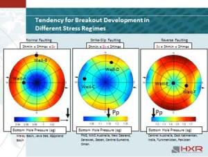 image-tendency-breakout-development