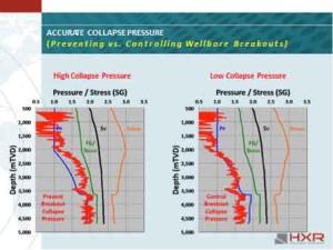 image_accurate-collapse-pressure
